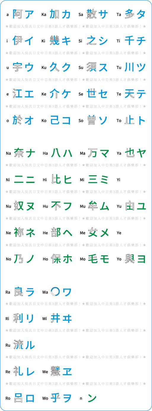 五十音片假名字源表