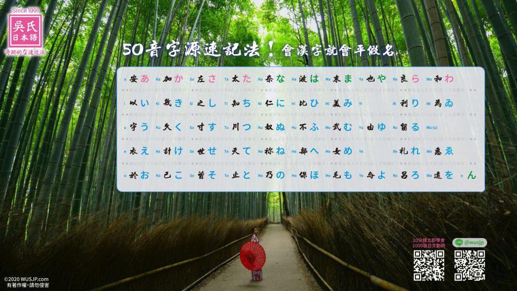 五十音平假名漢字背誦簡表 桌面版