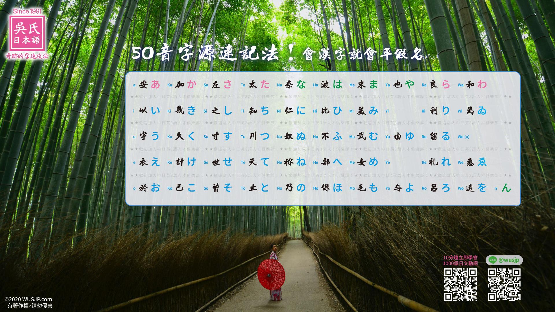 50音字源表桌布