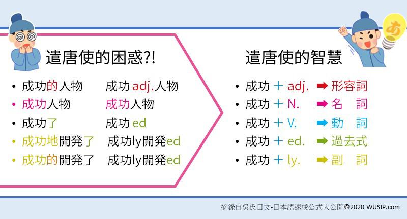 日文文法詞根變化