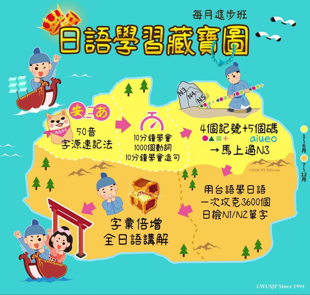 日語學習地圖考取日文檢定