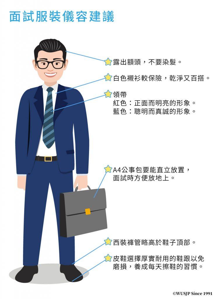 日文面試男性服裝儀容