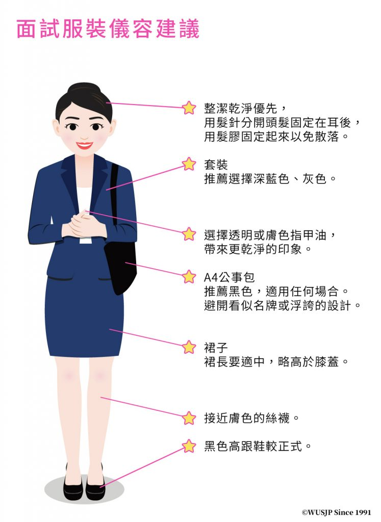 日文面試女性服裝儀容